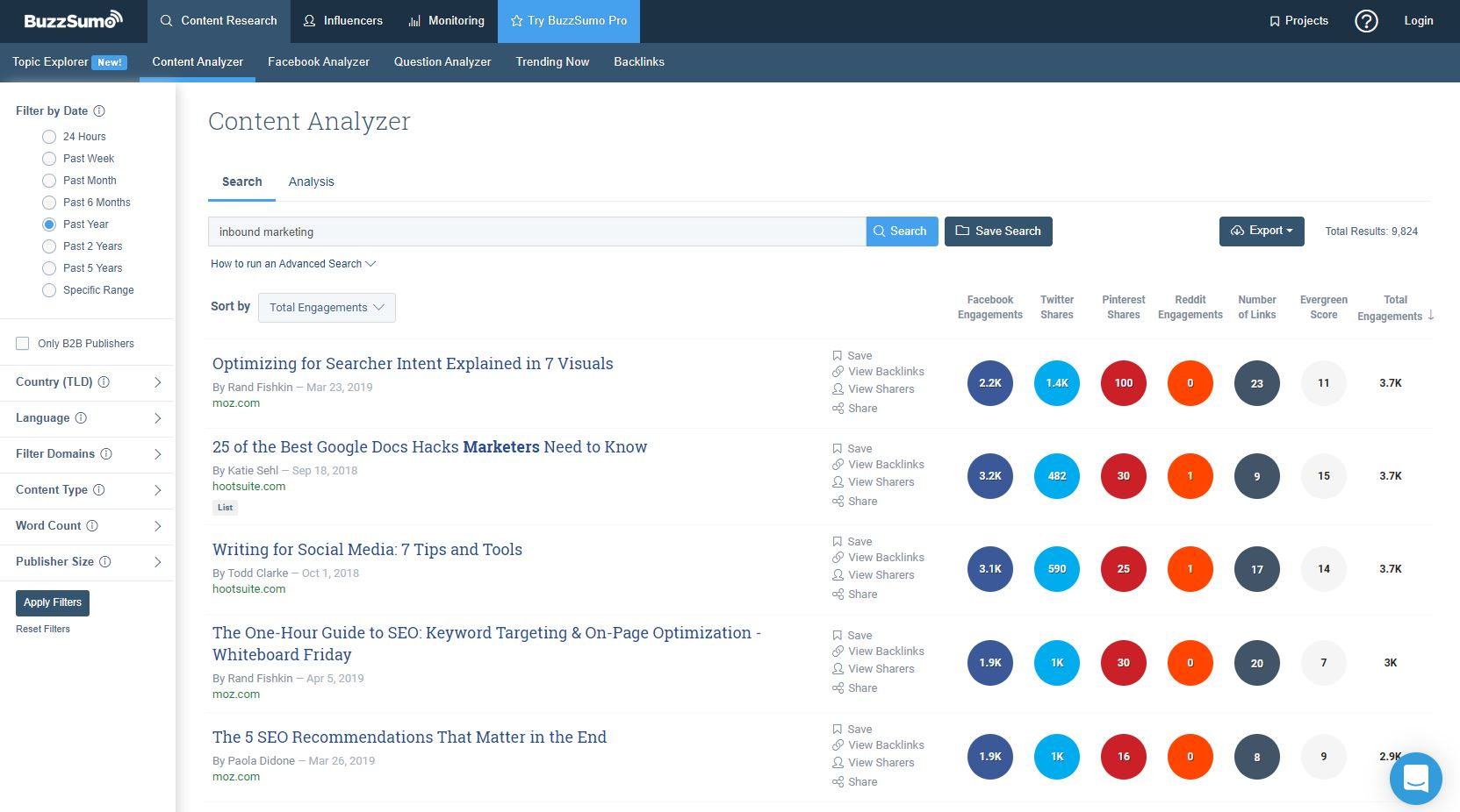 Buzzsumo Social Media Monitoring