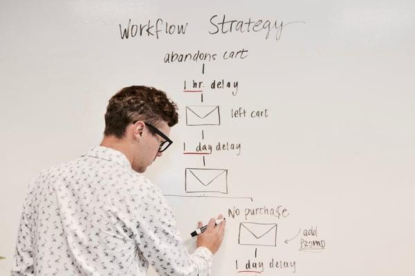 Marketing-Automation: Arbeit mit Workflows